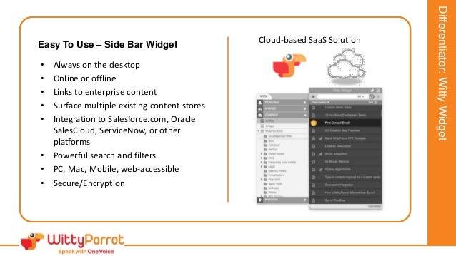 Differentiator:WittyWidget Easy To Use – Side Bar Widget Cloud-based SaaS Solution • Always on the desktop • Online or off...