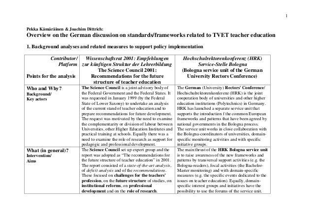 1 Pekka Kämäräinen & Joachim Dittrich: Overview on the German discussion on standards/frameworks related to TVET teacher e...