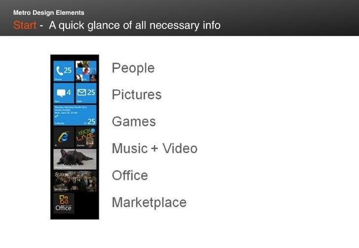 Metro UI interaction design guidelines @Microsoft Tech.Days 2011