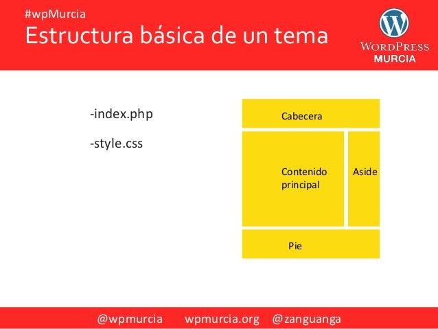 @wpmurcia wpmurcia.org @zanguanga #wpMurcia -index.php -style.css Estructura básica de un tema Cabecera Pie AsideContenido...