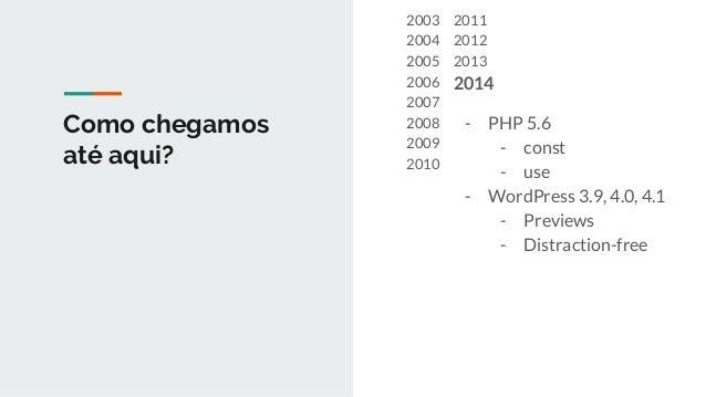 Como chegamos até aqui? 2003 2004 2005 2006 2007 2008 2009 2010 2011 2012 2013 2014 2015 2016 2017 2018 - PHP 7.3 - refere...