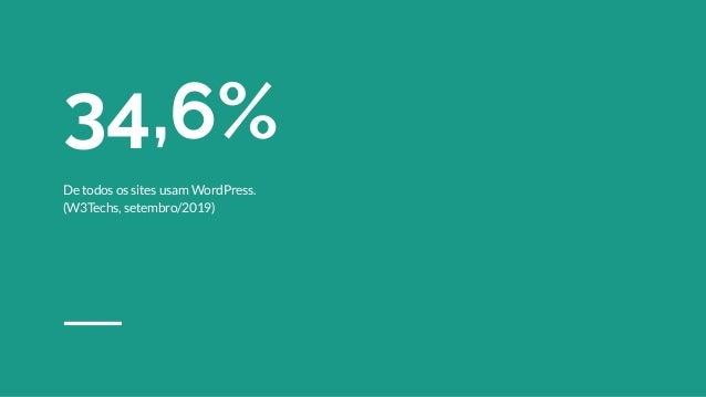 61,3% dos sites que usam algum CMS, usam WordPress. (W3Techs, setembro/2019)