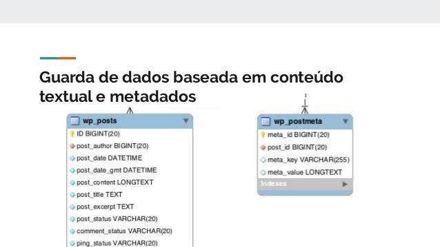 Guarda de dados baseada em conteúdo textual e metadados