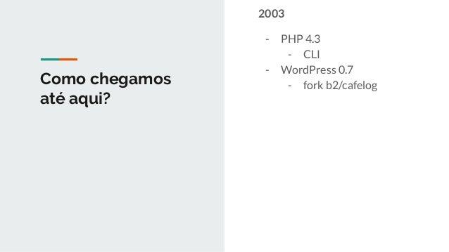 Como chegamos até aqui? 2003 2004 - WordPress 1.0 e 1.2