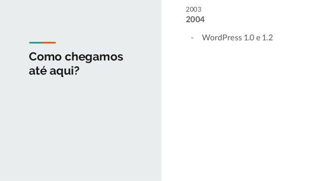 Como chegamos até aqui? 2003 2004 2005 - PHP 4.4 e 5.1 - WordPress 1.5 e 2.0