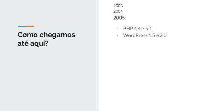 Como chegamos até aqui? 2003 2004 2005 2006 2007 2008 2009 - PHP 5.3 - namespaces - closures - WordPress 2.8 e 2.9 - insta...