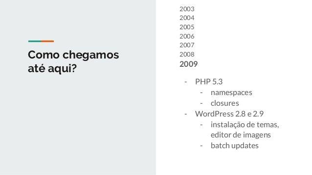 Como chegamos até aqui? 2003 2004 2005 2006 2007 2008 2009 2010 - WordPress 3.0 - API de temas - Multisite nativo