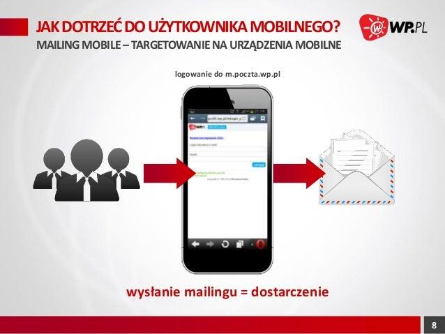 Poczty wp pl logowanie Wirtualna Polska