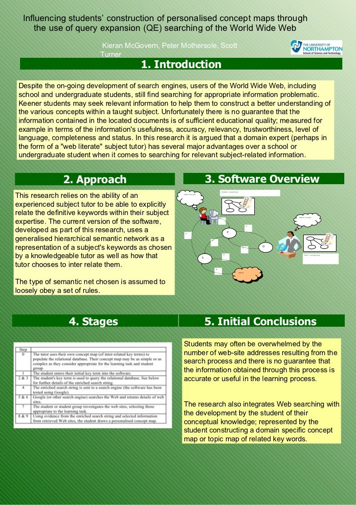 Influencing students' construction of personalised concept maps through the use of query expansion (QE) searching of the W...