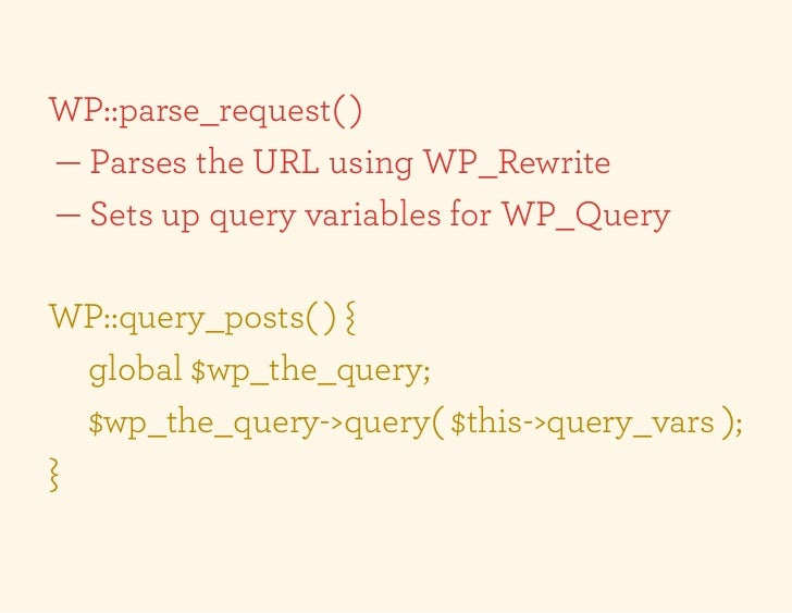 WP::parse_request( )— Parses the URL using WP_Rewrite— Sets up query variables for WP_QueryWP::query_posts( ) {  global $w...
