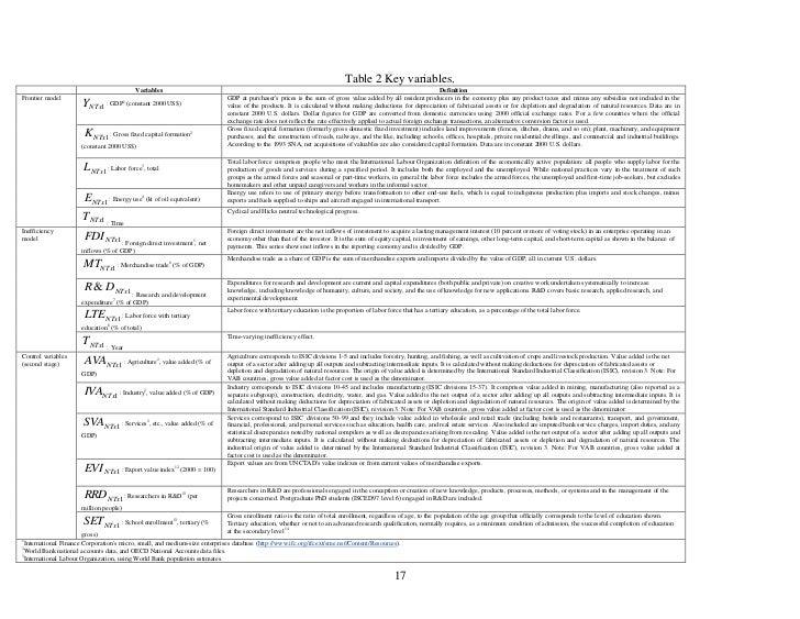 Table 2 Key variables.                                               Variables                                            ...