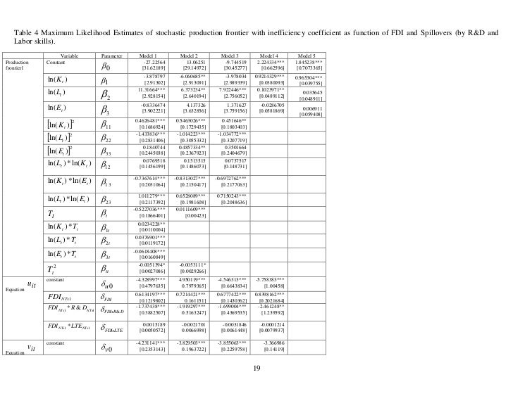 Table 4 Maximum Likelihood Estimates of stochastic production frontier with inefficiency coefficient as function of FDI an...