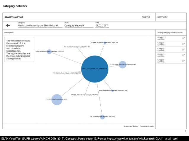GLAMVisual Tool (SUPSI support WMCH, 2016-2017). Concept I. Pensa, design G. Profeta. https://meta.wikimedia.org/wiki/Rese...