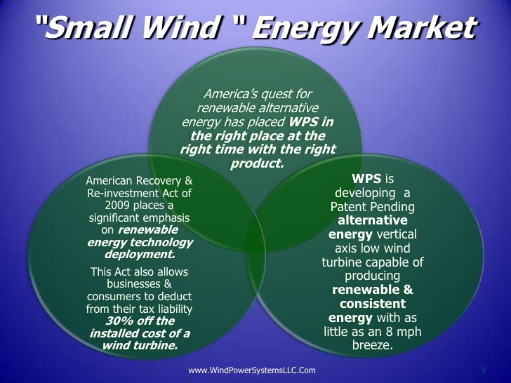 """""""Small Wind """" Energy Market                            America's quest for                           renewable alternative..."""