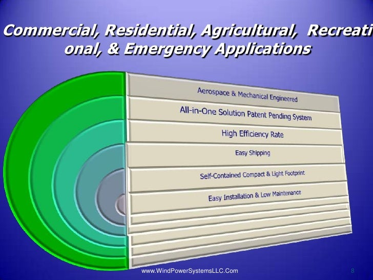 Commercial, Residential, Agricultural, Recreati     onal, & Emergency Applications                 www.WindPowerSystemsLLC...