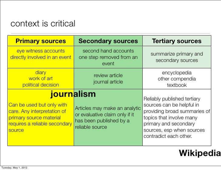 context is critical          Primary sources             Secondary sources             Tertiary sources         eye witnes...