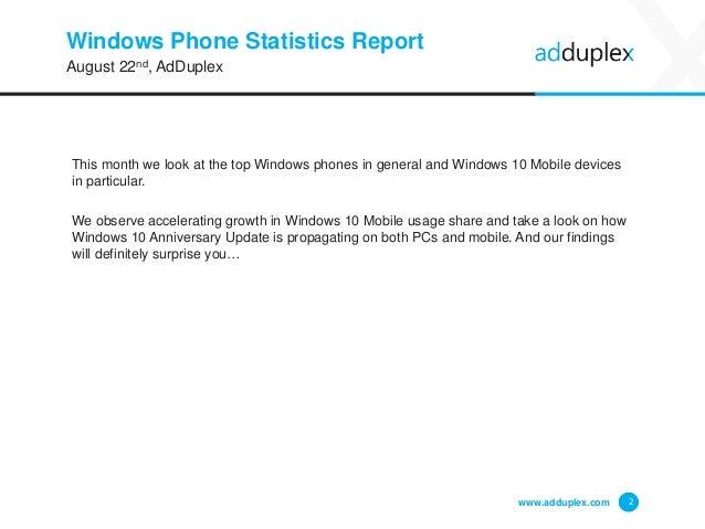 AdDuplex Windows Device Statistics Report – August, 2016 Slide 2