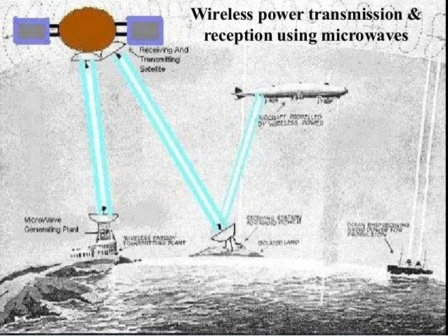 Wireless Power Transfer By Microwave