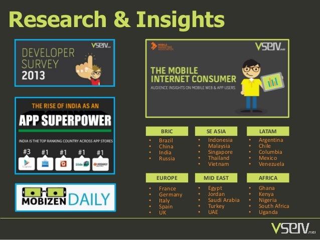 Wpug Vserv Developer Deck March 2014 Global