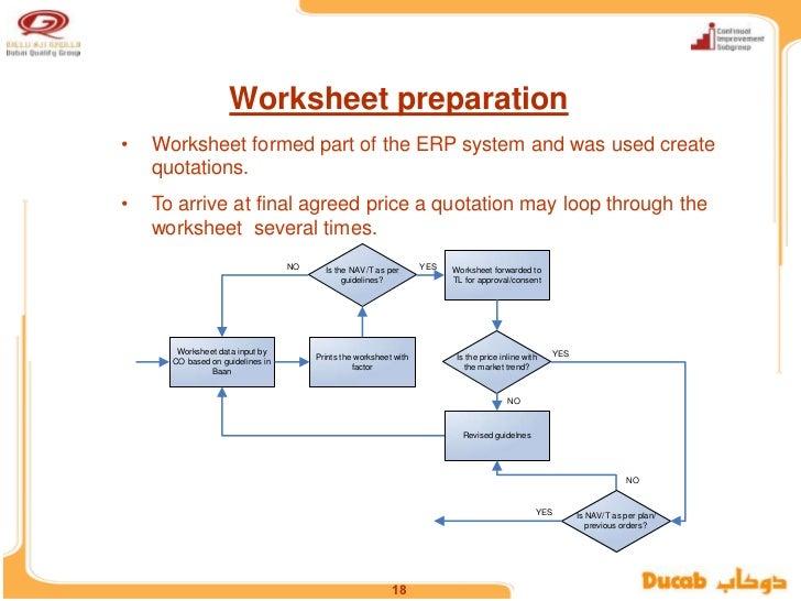 wqd2011 breakthrough process improvement ducab to reduce busine. Black Bedroom Furniture Sets. Home Design Ideas