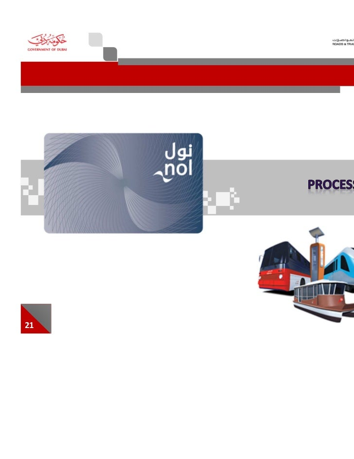 Recharge METRO Q Card. To recharge un-registered cards. please enter your details first.