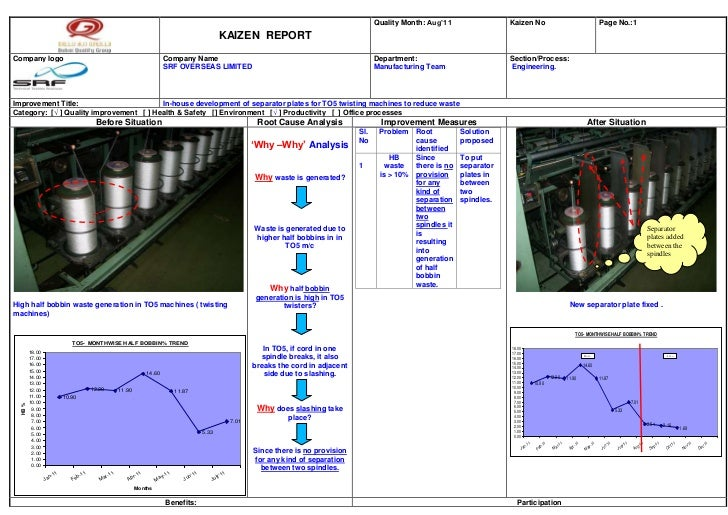 Quality Month: Aug'11               Kaizen No                                                                        Page ...