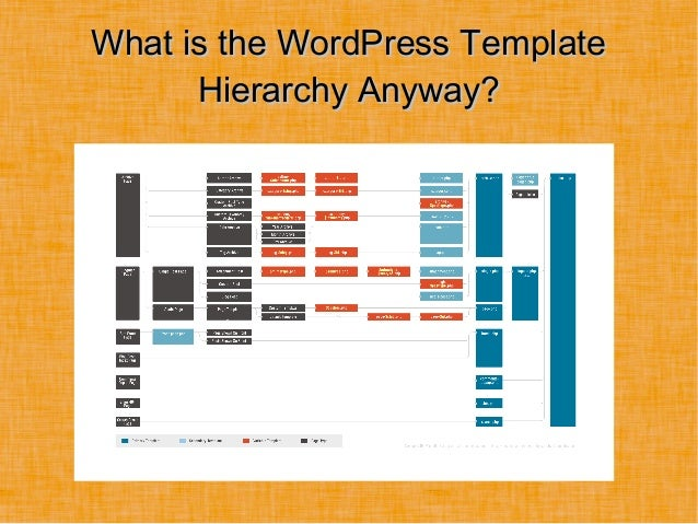 Wrangling the wordpress template hierarchy like a boss 8 what is the wordpress templatewhat is the wordpress template hierarchy pronofoot35fo Image collections