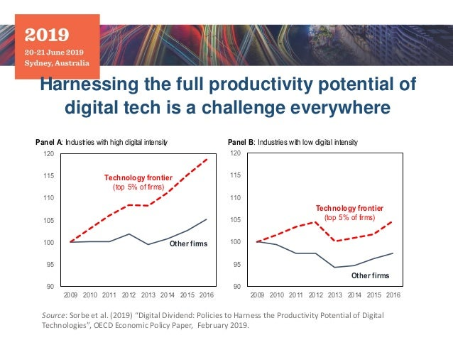 Technology adoption rates vary both across and within countries 0 20 40 60 80 100 % Gap between large and small firms OECD...