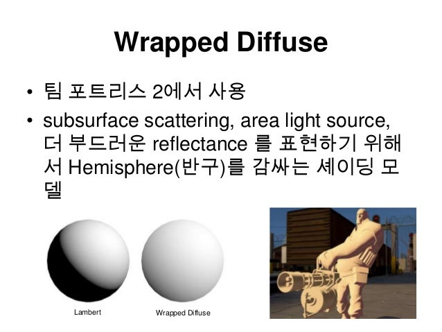 Wrapped diffuse Slide 2