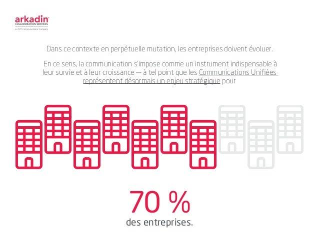 40,7 %Par ailleurs, dans l'enquête 2015 d'Arkadin consacrée aux Communications Unifiées, 40,7 % des personnes interrogées ...
