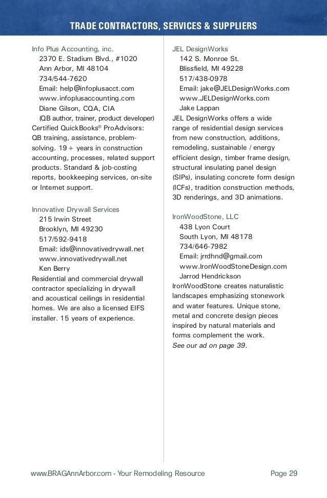 Wrc Directory 2015