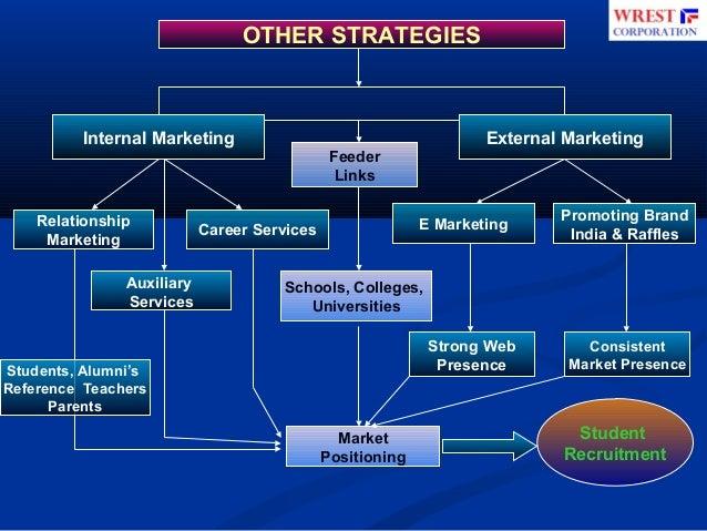 Student Marketing Recruitment Strategy Nigeria WREST Corp – Recruitment Strategy