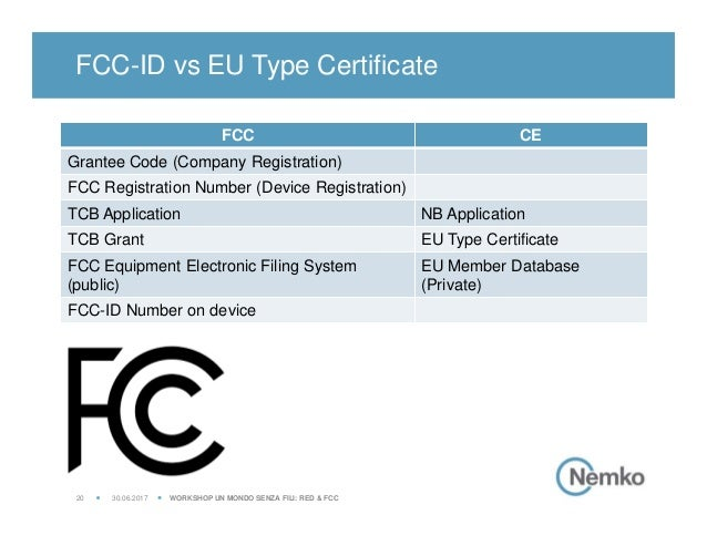 fcc id number data base