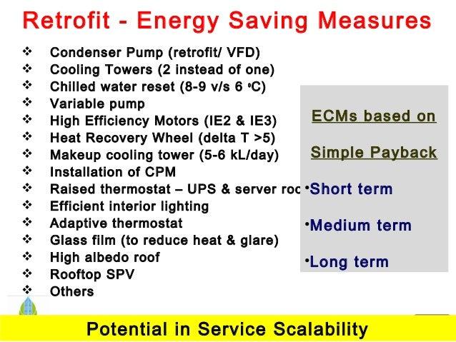 Ck2017 Energy Efficiency Retrofits In Commercial Buildings