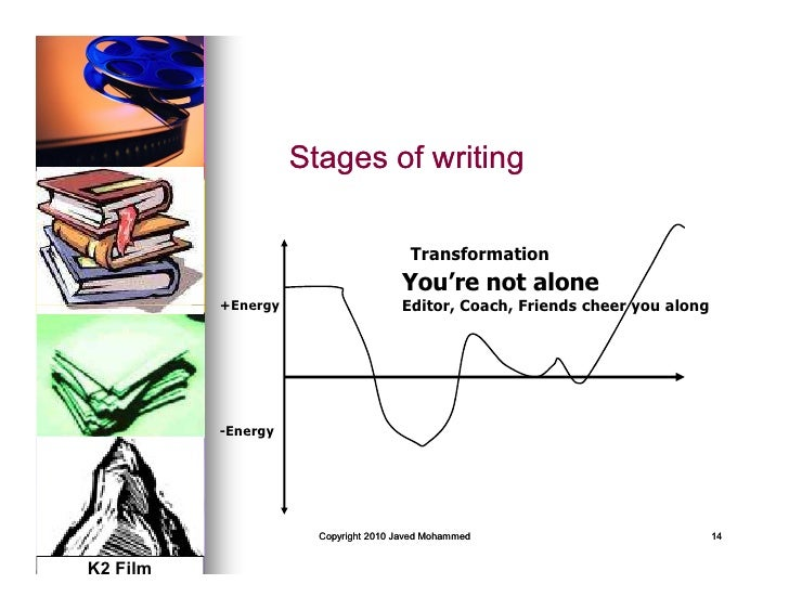 stages of writing a novel