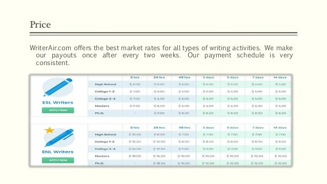 best lance academic writing jobs online write and make money 4