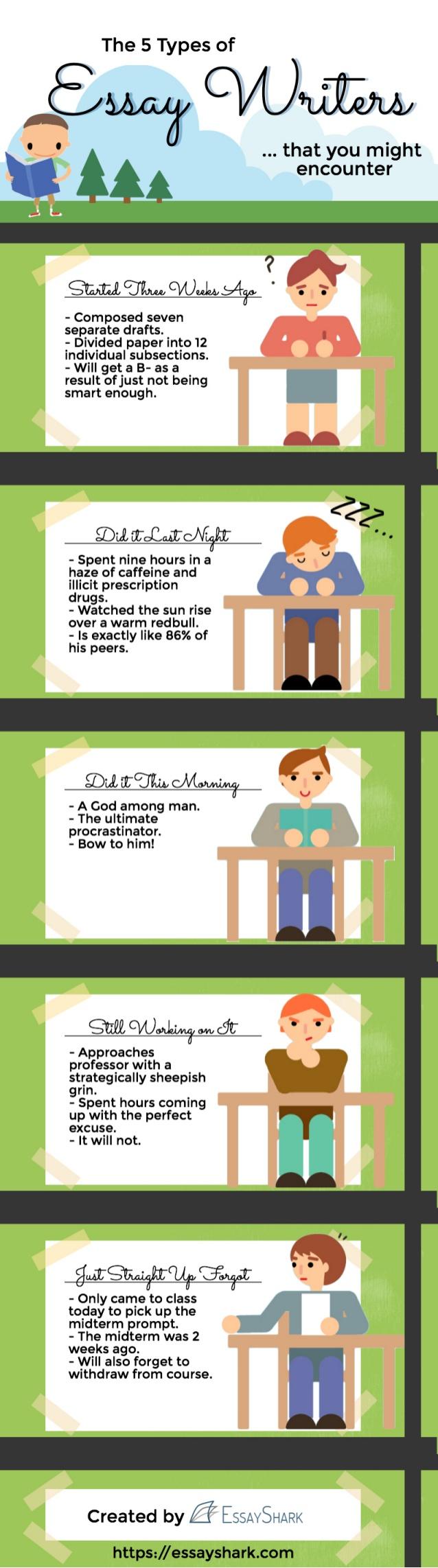 Five types of essays