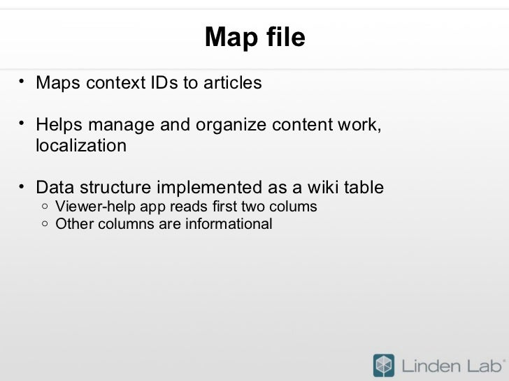 Map file <ul><ul><li>Maps context IDs to articles </li></ul></ul><ul><ul><li>Helps manage and organize content work, local...