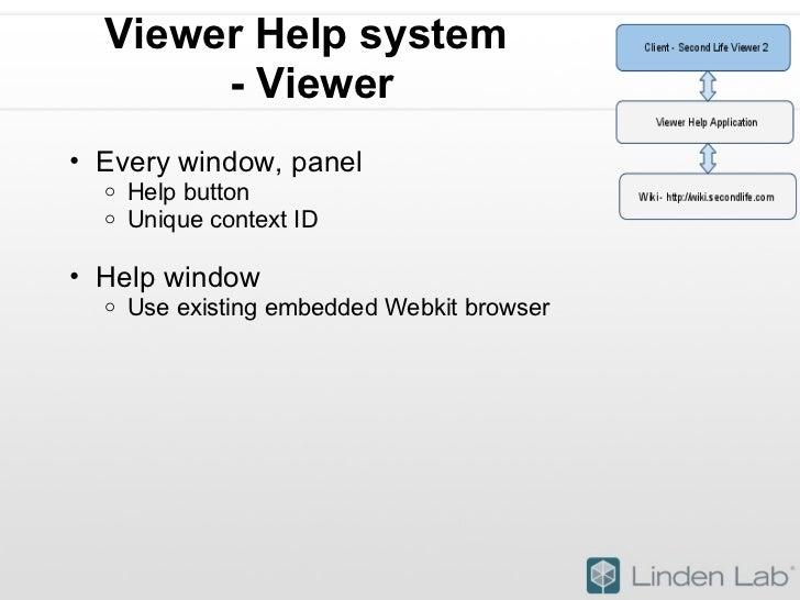 Viewer Help system  - Viewer <ul><ul><li>Every window, panel </li></ul></ul><ul><ul><ul><li>Help button </li></ul></ul></...