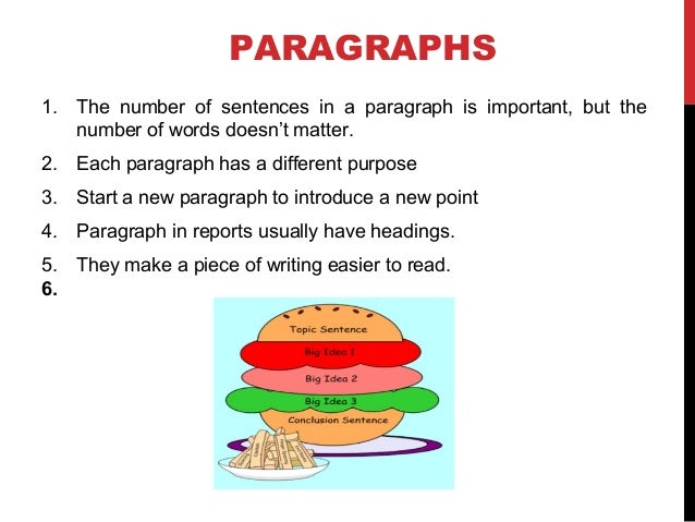 Words to start new paragraphs in essays