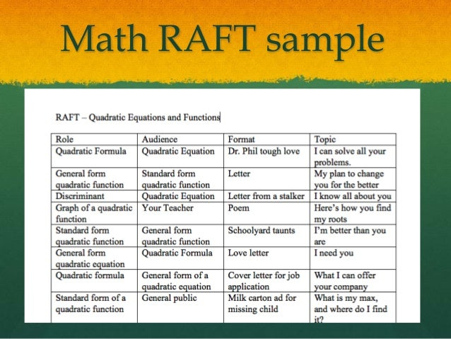 raft writing for math Presenting math through a social studies approach encourages students to ask questions and to think creatively sheet suggests many topics that relate both mathematics and social studies to the world around us audience http://www raftnet/ideas/advanced mathematical dream catcherspdf pascal's triangle.