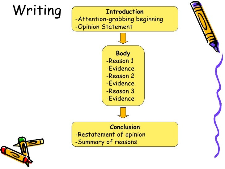 Benefits of Writing a Sentence Outline