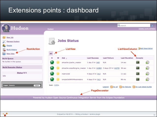 """EclipseCon NA 2014 — Writing a Hudson / Jenkins plugin Extensions points : dashboard """"19 ListView ListViewColumnRootAction..."""
