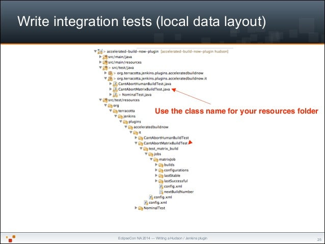 """EclipseCon NA 2014 — Writing a Hudson / Jenkins plugin Write integration tests (local data layout) """"25 Use the class name ..."""