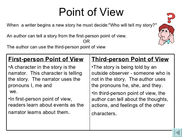first point of view essay When english teachers talk about point of view & voice using 3rd person in an essay, but including 1st person to give a personal example as evidence.