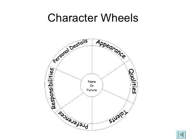 story wheel template - Romeo.landinez.co