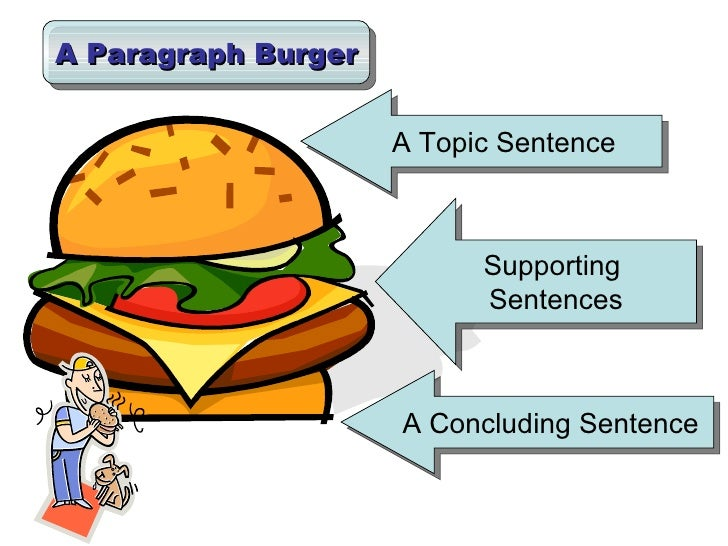 how to write a topic sentence for a concluding paragraph