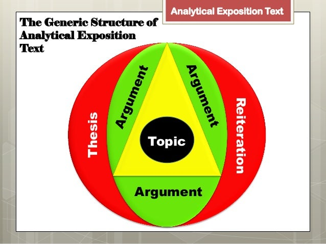 generic structure of an analytical essay How is an essay structured how do you do this within the framework of an essay's general structure of introduction, body, conclusion firstly, you need to.