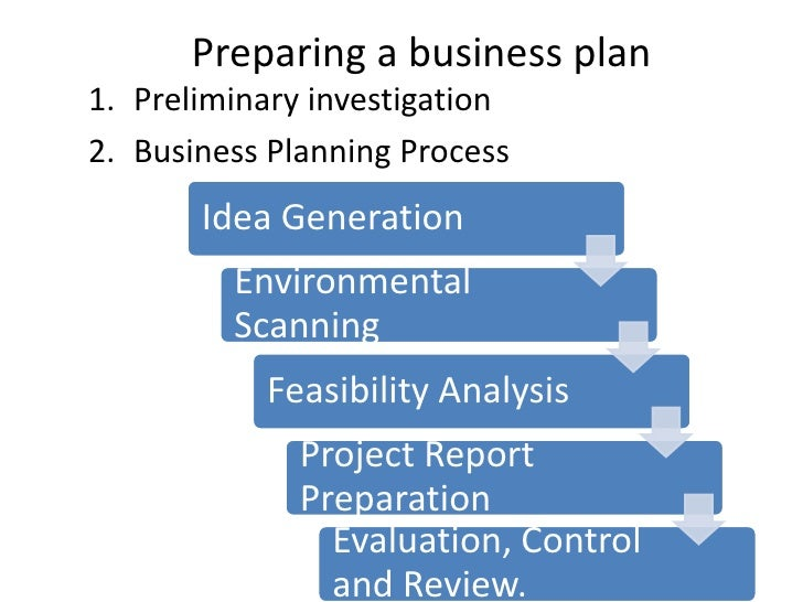 Preparing a business plan