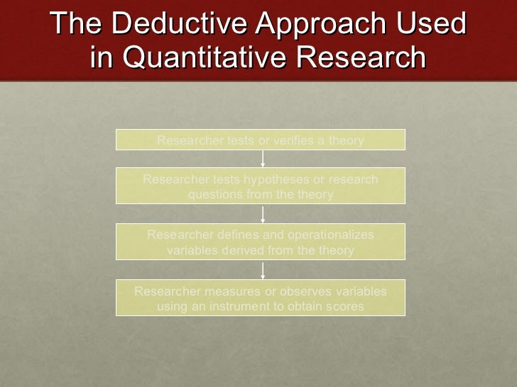 The Deductive Approach Used in Quantitative Research Researcher measures or observes variables using an instrument to obta...